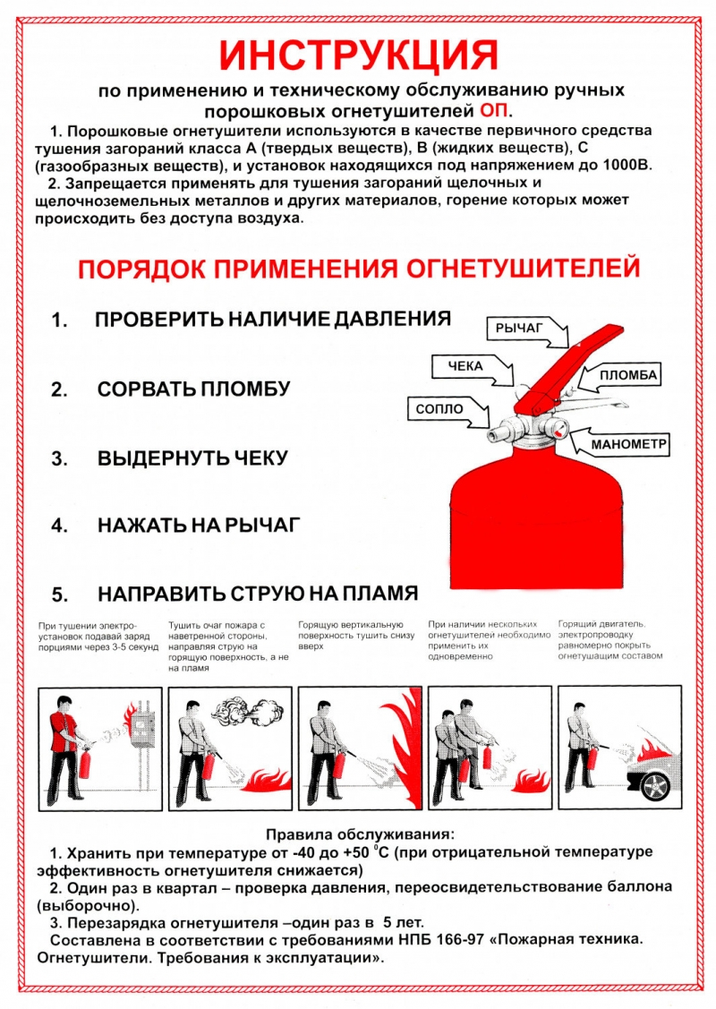 Перевод инструкций, каталогов и мануалов